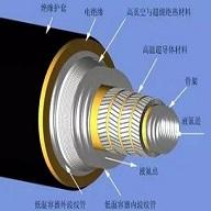 超导输电电缆