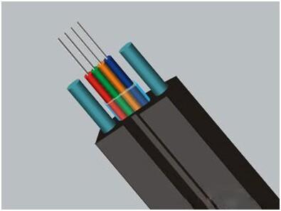 非金属加强件、低烟无卤阻燃聚烯烃护套、自承式蝶形引入光纤带光缆