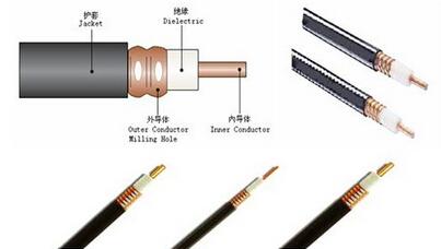 漏泄同轴电缆
