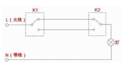 室内照明线路采用管配线敷设要求