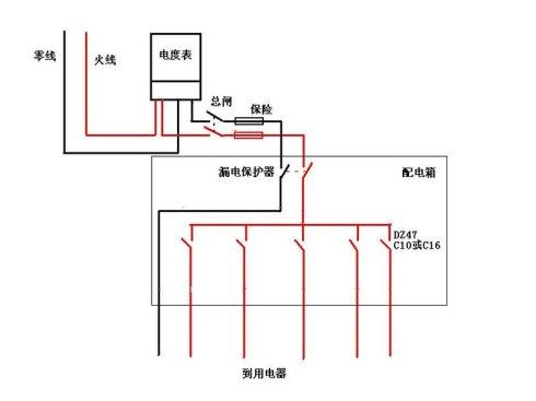 一般家庭线路,漏电分强弱,还分火线零线漏电,如果说方法,看具体情况.